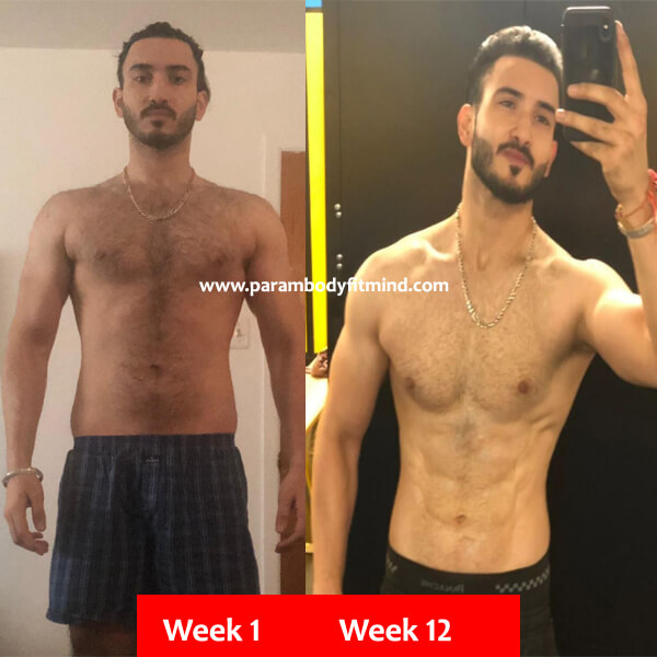 natural body transformation picture of mani pabla