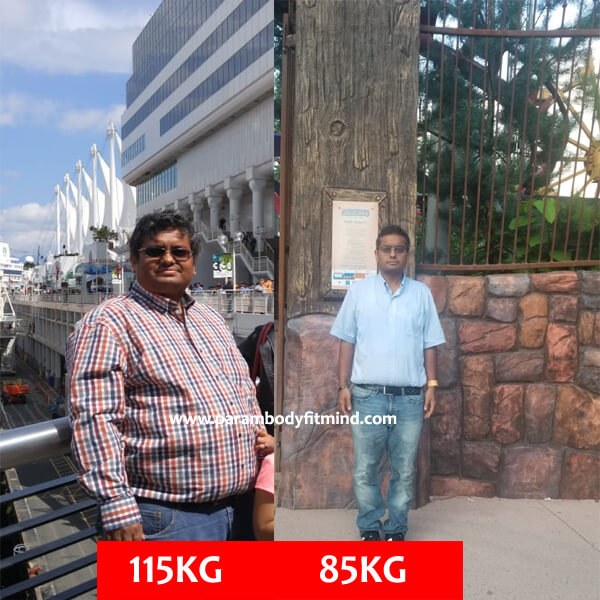 Before and After Body Transformations